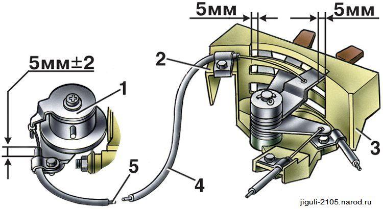 Двигатель 1.5 от ваз 2107